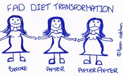 The Ugly Truth About Dieting